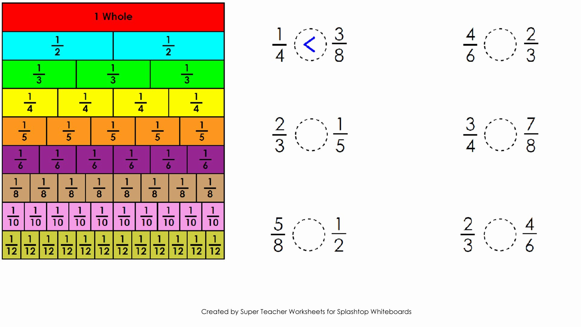 Comparing Fractions and Decimals Worksheet Lovely Paring Fractions Lessons Tes Teach