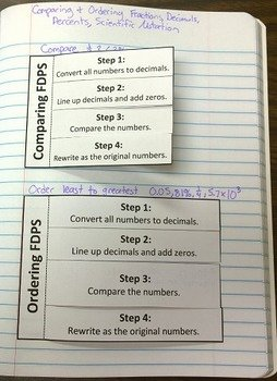 Comparing Rational Numbers Worksheet Lovely Paring & ordering Rational Numbers Foldable sol 2016 7