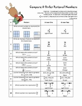 Comparing Rational Numbers Worksheet Lovely Rational Numbers Coloring and Different Types Of On Pinterest
