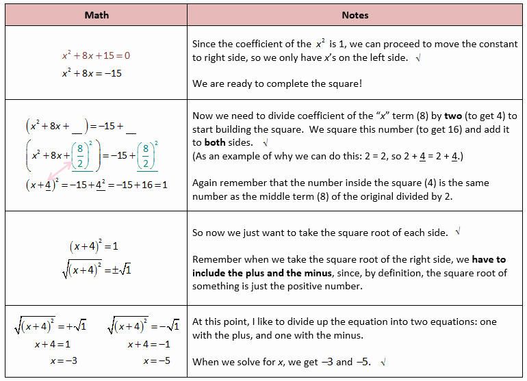 Completing the Square Practice Worksheet Luxury Pleting the Square Practice Worksheet with Answers the
