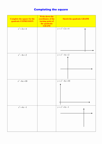 Completing the Square Worksheet Awesome Pleting the Square by Srwhitehouse Teaching Resources