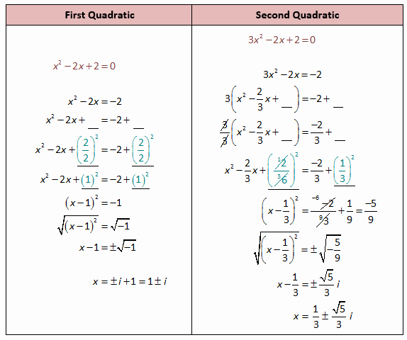 Complex Numbers Worksheet Answers Elegant Imaginary Non Real and Plex Numbers – She Loves Math