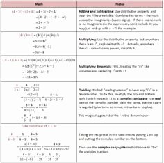 Complex Numbers Worksheet Pdf Fresh Valor Absoluto Ejercicios Resueltos Pdf Matematica
