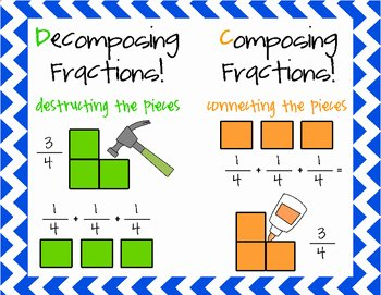Composing and Decomposing Numbers Worksheet Inspirational De Posing & Posing Fractions Poster by ashley Ann