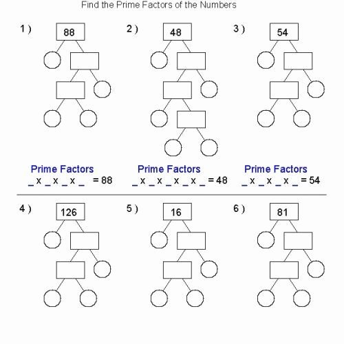 Composite Function Worksheet Answer Key Awesome 24 Algebra 3 Function Worksheet 2 Operations and
