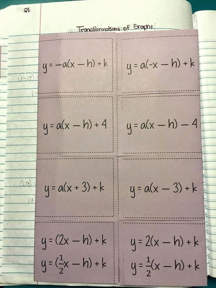 Composite Function Worksheet Answer Key New 24 Algebra 3 Function Worksheet 2 Operations and