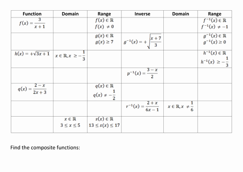 Composite Function Worksheet Answer Key Unique Inverse Posite Domain and Range Of Functions by