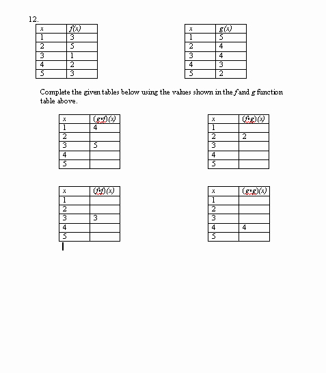 Composition Of Functions Worksheet Unique I Hope This Old Train Breaks Down Visualizing