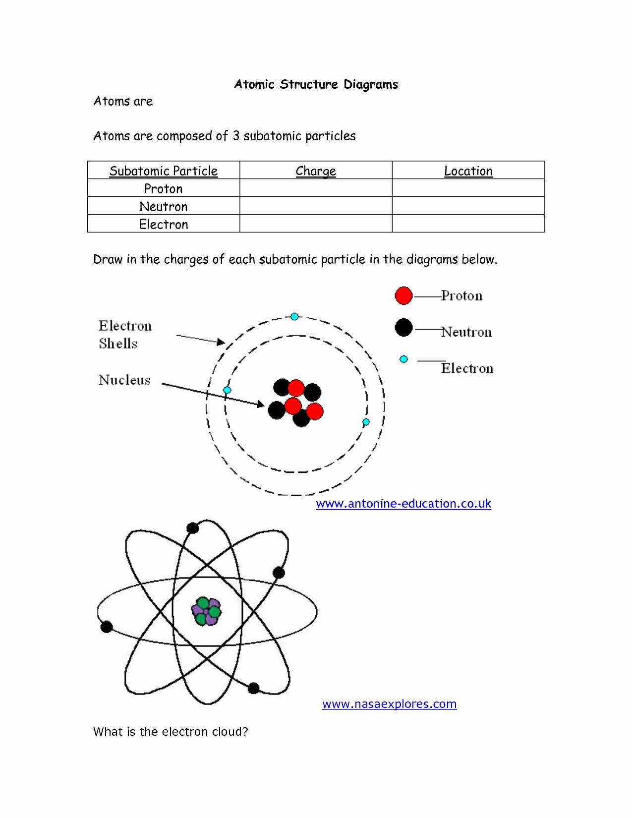 Composition Of Matter Worksheet Elegant atomic Structure Diagram Worksheet