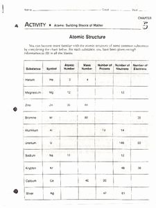 Composition Of Matter Worksheet New atoms Building Blocks Of Matter 7th 10th Grade