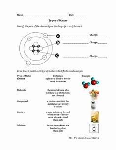 Composition Of Matter Worksheet Unique atomic Structure Worksheet Worksheet