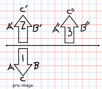 Composition Of Transformations Worksheet Best Of Quiz & Worksheet Transformations as Positions