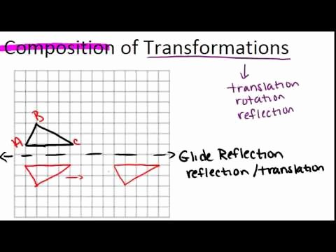 Composition Of Transformations Worksheet Lovely Worksheet 95 Posite Transformations Prep