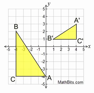 Composition Of Transformations Worksheet New Position Of Transformations Practice Mathbitsnotebook