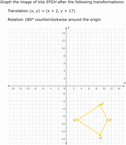 Composition Of Transformations Worksheet Unique Geometry Transformation Position Worksheet Answers