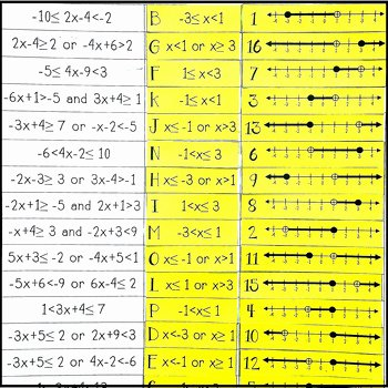 Compound Inequalities Worksheet Answers New Pound Inequalities Card Match Activity by Amazing
