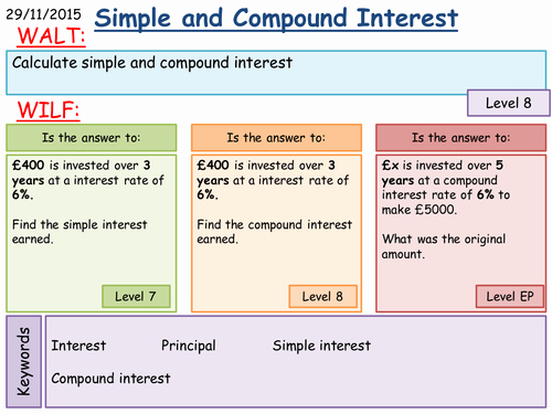 Compound Interest Worksheet Answers Fresh Maths Ks4 Pound Interest by Fintansgirl Teaching