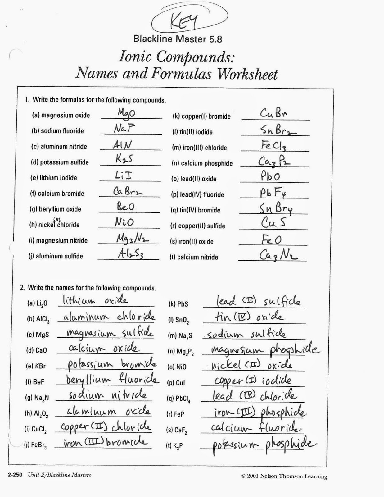 Compounds Names and formulas Worksheet Elegant Mr Kasprick S Physical Science 20 Class Science Review