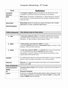 Computer Basics Worksheet Answer Key Beautiful Studylib Essys Homework Help Flashcards Research
