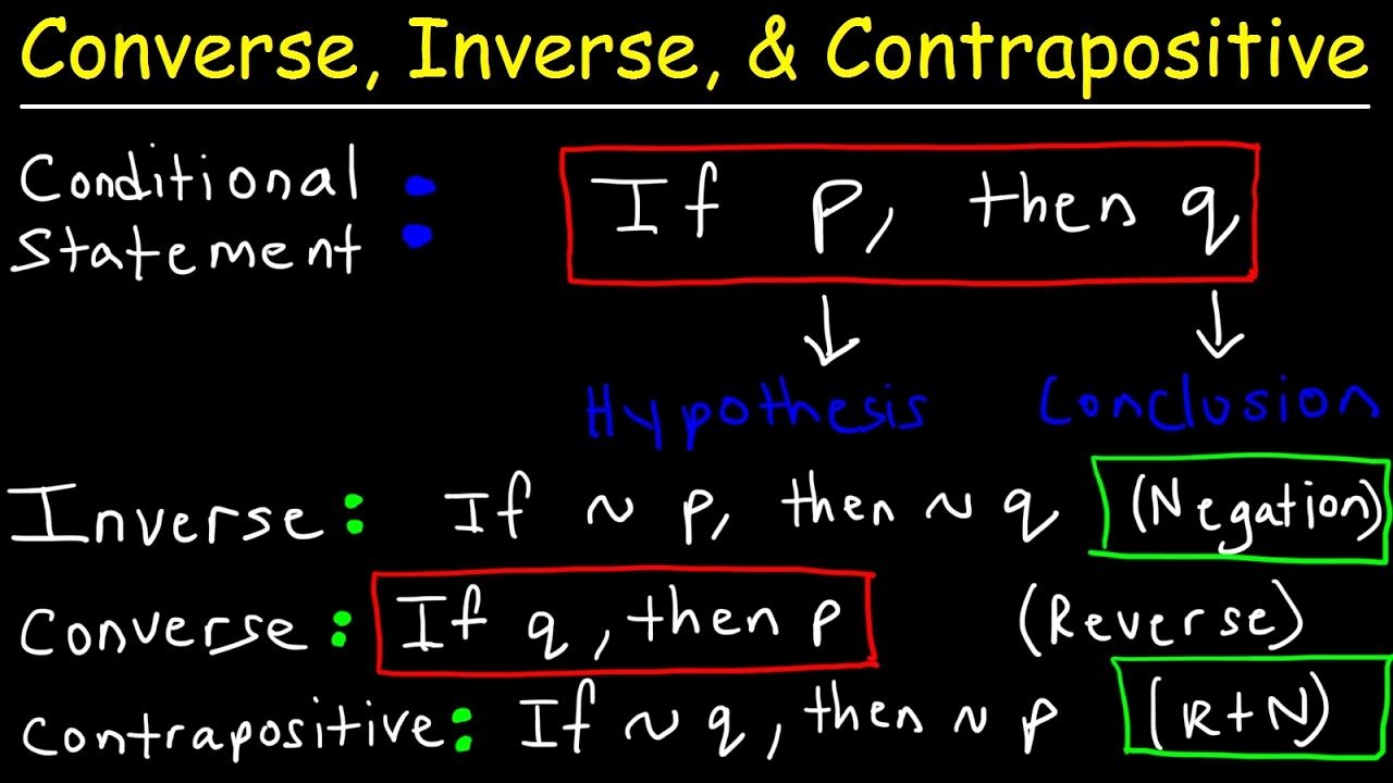 Conditional Statement Worksheet Geometry Inspirational Converse Inverse & Contrapositive Conditional