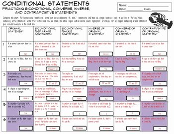 Conditional Statement Worksheet Geometry Lovely Conditional Statements Practice Chart Inverse Converse