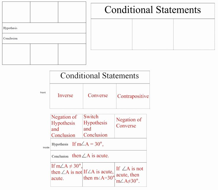 Conditional Statements Worksheet with Answers Elegant 130 Best Proof & Logic Images On Pinterest