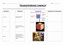 conduction convection and radiation 2 lessons