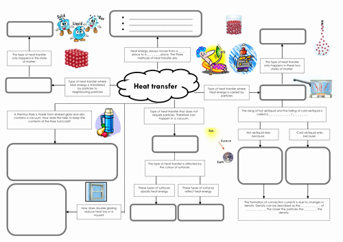 Conduction Convection Radiation Worksheet Beautiful Conduction Convection and Radiation Mind Map by Miss