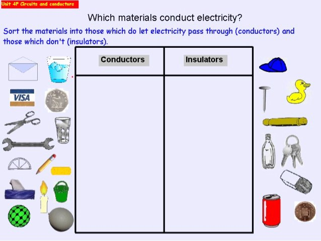 Conductors and Insulators Worksheet Luxury Conductors and Insulators Worksheet the Best Worksheets