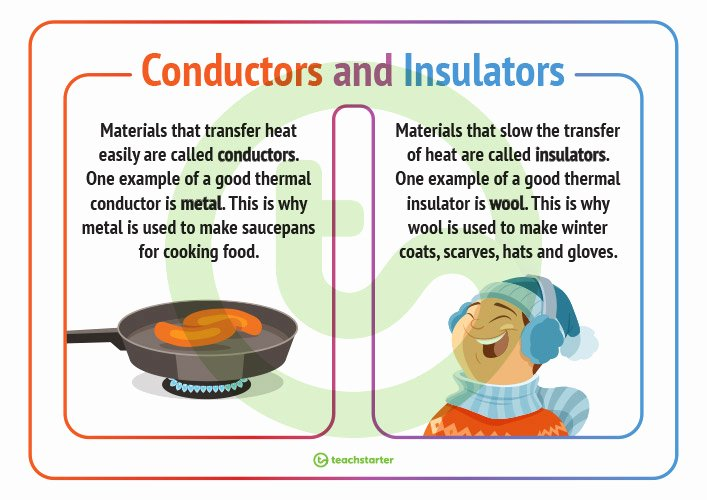 Conductors and Insulators Worksheet Luxury Heat Energy Conductors and Insulators