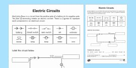 Conductors and Insulators Worksheet New Conductors and Insulators Worksheet Materials