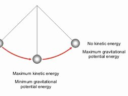 Conservation Of Energy Worksheet Answers Fresh Kinetic Energy Gravitational Potential Energy Work Done