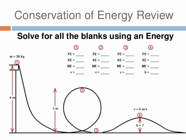 Conservation Of Energy Worksheet Answers Unique Physics Unit 4