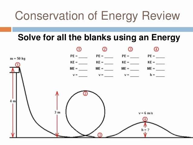 Conservation Of Energy Worksheet Elegant Physics Unit 4