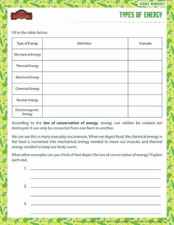 Conservation Of Energy Worksheet Unique Types Of Energy View – Printable Sixth Grade Science