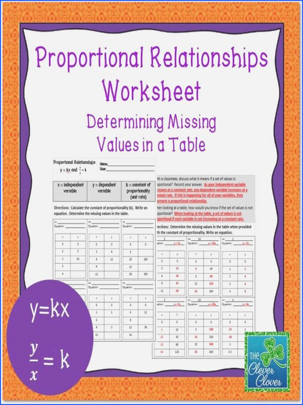 Constant Of Proportionality Worksheet Elegant Independent and Dependent Variables Worksheet