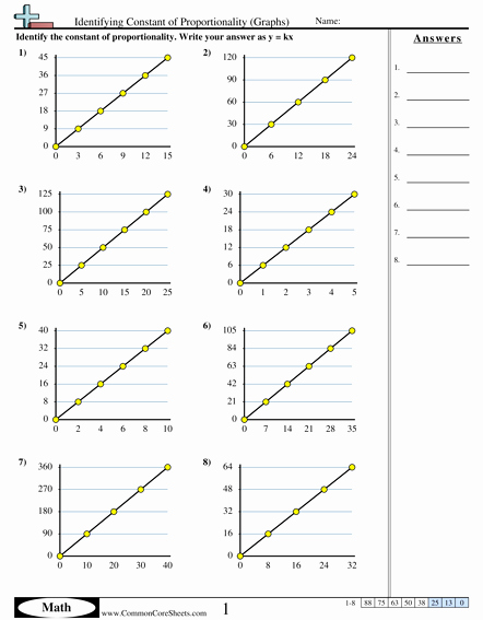 Constant Of Proportionality Worksheet Inspirational Ratio Worksheets
