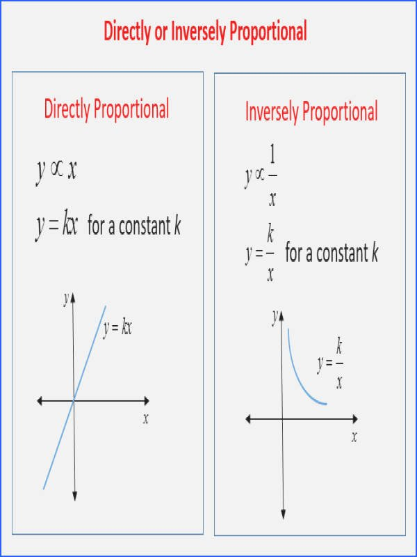 Constant Of Proportionality Worksheet Lovely Constant Proportionality Worksheet