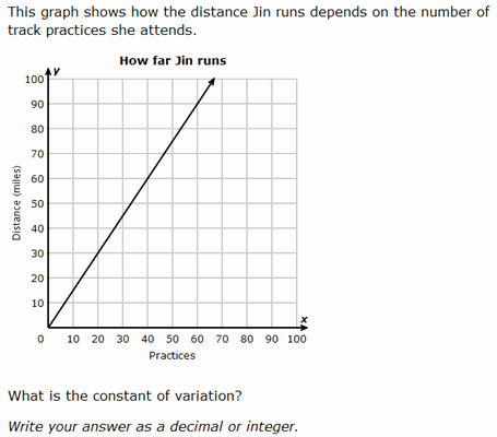 Constant Of Proportionality Worksheet Luxury Ixl Find the Constant Of Proportionality From A Graph