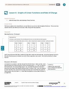 graphs of linear functions and rate of change