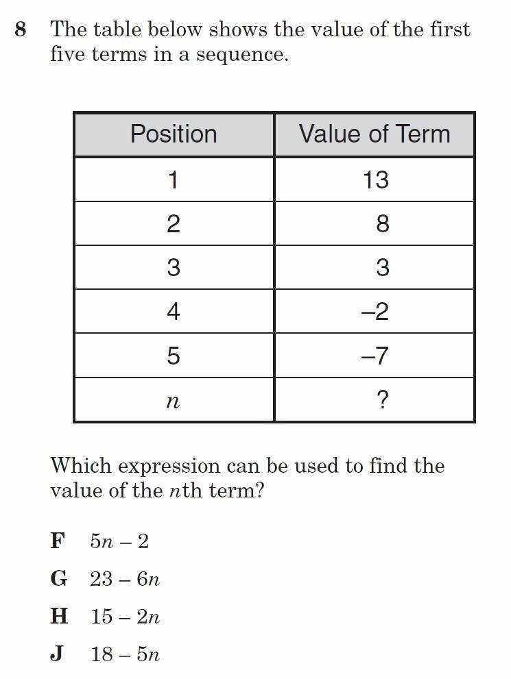 Constant Rate Of Change Worksheet Fresh Rate Change Worksheet