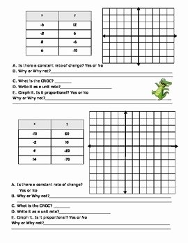 Constant Rate Of Change Worksheet Lovely Constant Rate Of Change Practice Sheet 7 4a by A Math