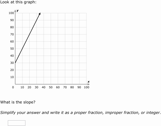 Constant Rate Of Change Worksheet Lovely Rate Change Jeopardy Template