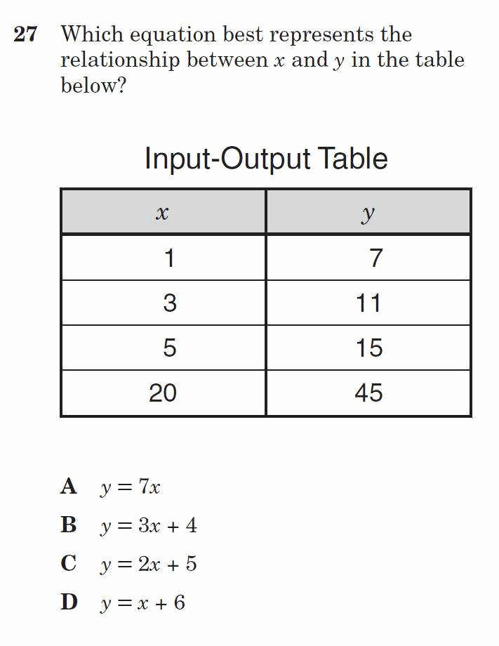 Constant Rate Of Change Worksheet New Constant Rate Change Worksheet
