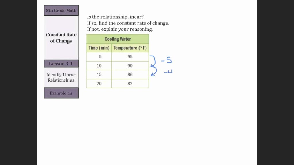 Constant Rate Of Change Worksheet New Simple Constant Rate Change Youtube E Example From