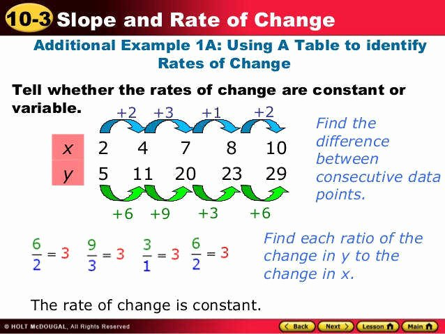 Constant Rate Of Change Worksheet Unique Constant Rate Change Worksheet