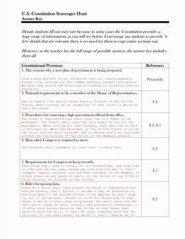 Constitution Scavenger Hunt Worksheet Elegant Constitution Day U S Constitution Overview and Fun