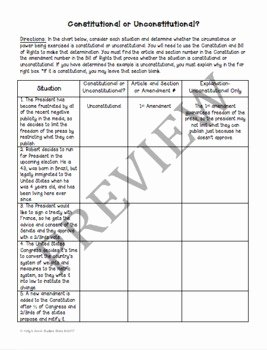 Constitution Scavenger Hunt Worksheet Lovely Constitution and Bill Of Rights Outlines and Scavenger