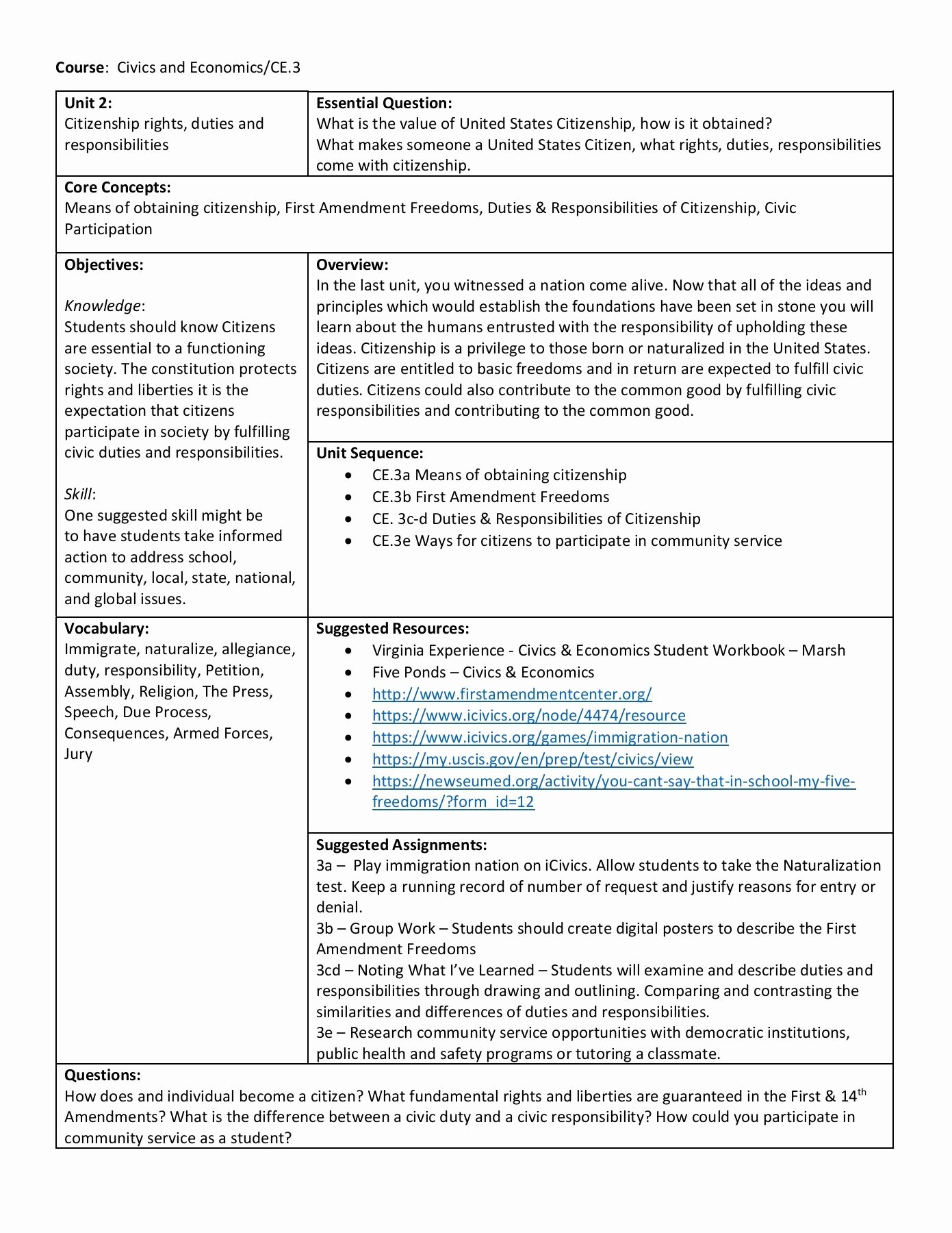 Constitutional Principles Worksheet Answers Beautiful Constitutional Principles Worksheet Answers