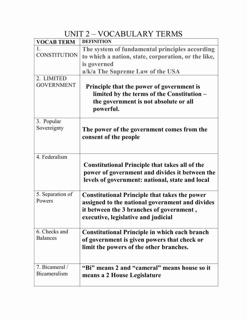 Constitutional Principles Worksheet Answers Luxury Uncategorized Legislative Branch Worksheet Waytoohuman